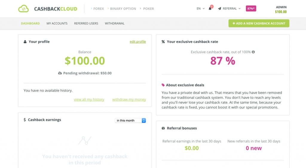 Private cashback deal on Cashbackcloud